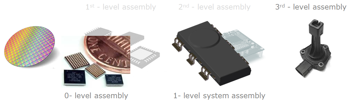 Assembly landscape is changing